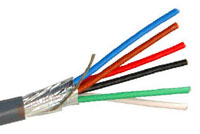 Ptfe Multicore Cable manufacturer