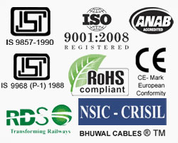 Bhuwal Insulation Cable Pvt. Ltd. Certificates